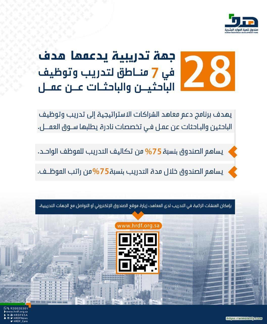 """28 جهة تدريبية يدعمها """"هدف"""" في 7 مناطق لتدريب وتوظيف الباحثين والباحثات عن عمل"""