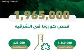 إجراء 1,965,000 فحص كورونا في المختبر الإقليمي بالشرقية